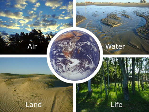 what is the cause of global climate change